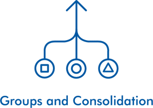Groups & Consolidation
